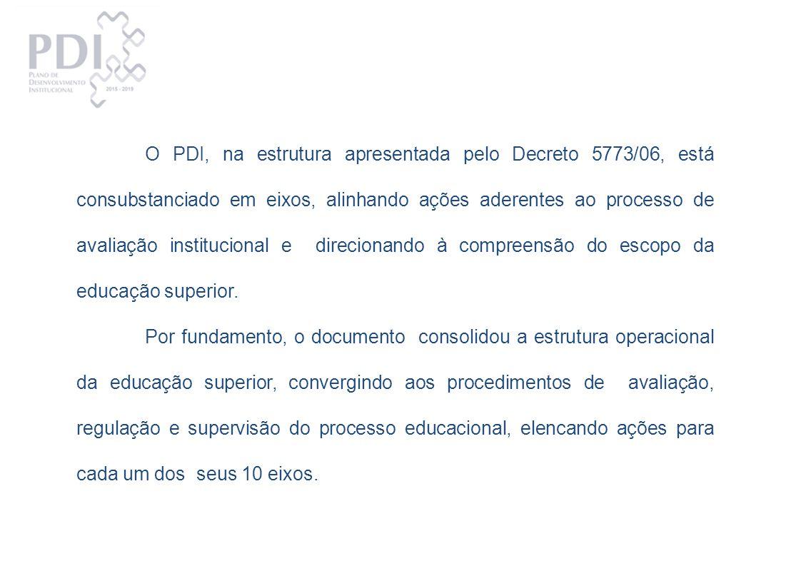Eixos Temáticos Essenciais do PDI I.PERFIL INSTITUCIONAL II.