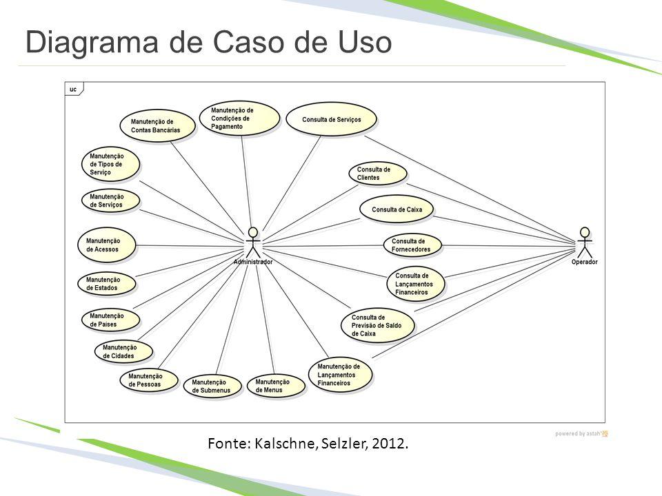Diagrama de Caso de Uso Fonte: Kalschne, Selzler, 2012.