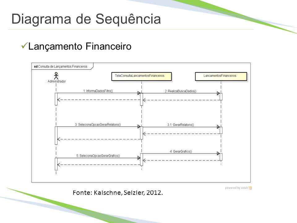 Diagrama de Sequência Lançamento Financeiro Fonte: Kalschne, Selzler, 2012.