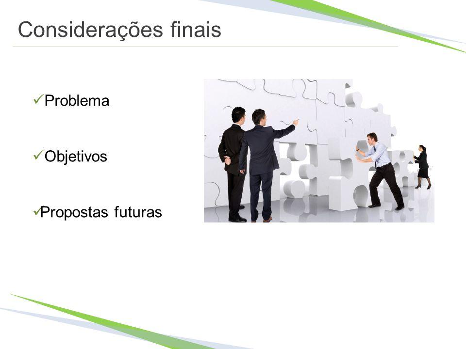 Considerações finais Problema Objetivos Propostas futuras