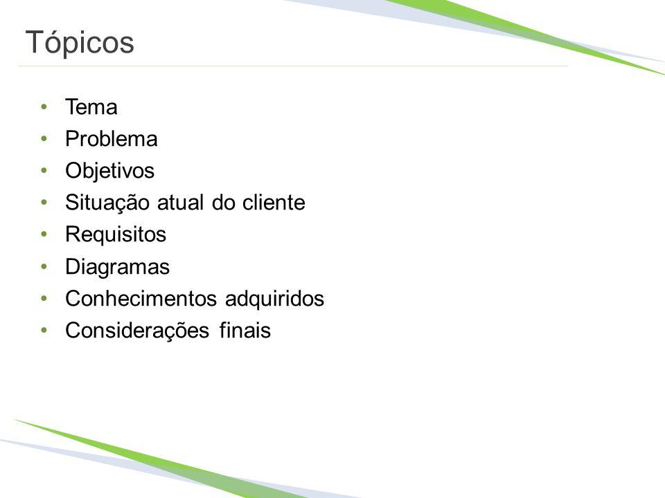 Tópicos Tema Problema Objetivos Situação atual do cliente Requisitos Diagramas Conhecimentos adquiridos Considerações finais