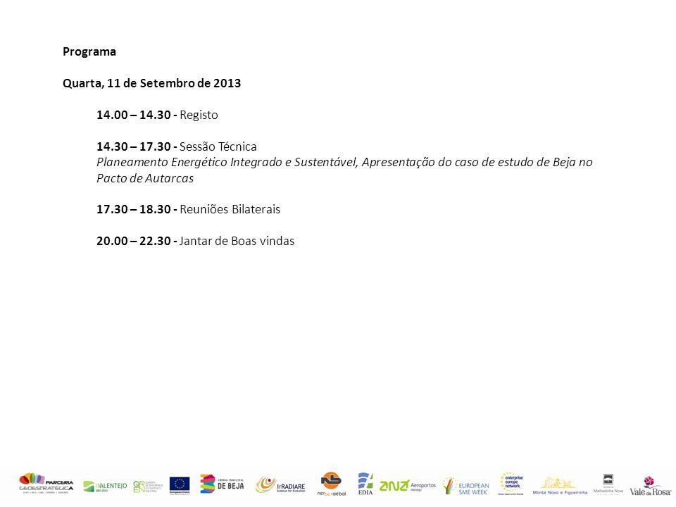 Programa Quarta, 11 de Setembro de 2013 14.00 – 14.30 - Registo 14.30 – 17.30 - Sessão Técnica Planeamento Energético Integrado e Sustentável, Apresentação do caso de estudo de Beja no Pacto de Autarcas 17.30 – 18.30 - Reuniões Bilaterais 20.00 – 22.30 - Jantar de Boas vindas