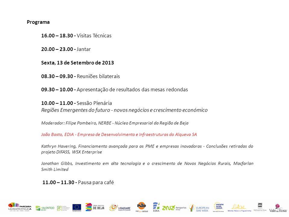 Programa 16.00 – 18.30 - Visitas Técnicas 20.00 – 23.00 - Jantar Sexta, 13 de Setembro de 2013 08.30 – 09.30 - Reuniões bilaterais 09.30 – 10.00 - Apresentação de resultados das mesas redondas 10.00 – 11.00 - Sessão Plenária Regiões Emergentes do futuro - novos negócios e crescimento económico Moderador: Filipe Pombeiro, NERBE - Núcleo Empresarial da Região de Beja João Basto, EDIA - Empresa de Desenvolvimento e Infraestruturas do Alqueva SA Kathryn Havering, Financiamento avançada para as PME e empresas inovadoras - Conclusões retiradas do projeto DIFASS, WSX Enterprise Jonathan Gibbs, Investimento em alta tecnologia e o crescimento de Novos Negócios Rurais, Macfarlan Smith Limited 11.00 – 11.30 - Pausa para café