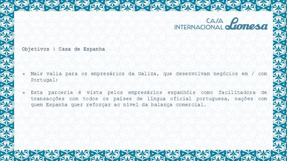 Objetivos   Casa de Espanha Mais valia para os empresários da Galiza, que desenvolvam negócios em / com Portugal; Esta parceria é vista pelos empresár