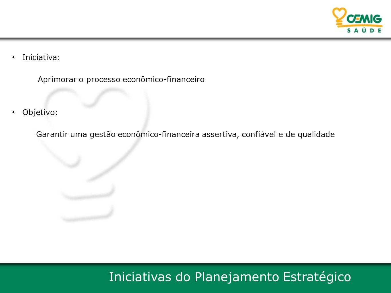 Iniciativa: Aprimorar o processo econômico-financeiro Objetivo: Garantir uma gestão econômico-financeira assertiva, confiável e de qualidade Iniciativas do Planejamento Estratégico