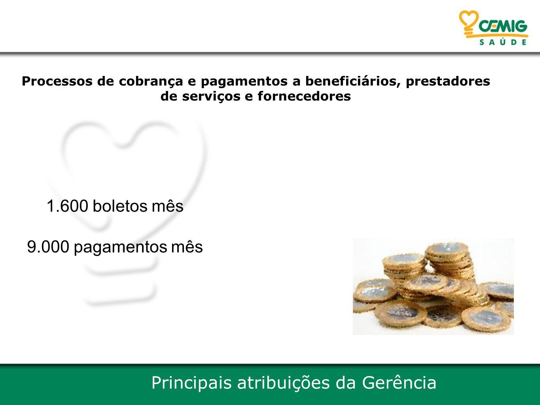 Processos de cobrança e pagamentos a beneficiários, prestadores de serviços e fornecedores Principais atribuições da Gerência 1.600 boletos mês 9.000