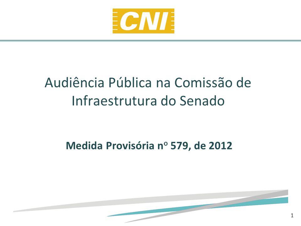 Audiência Pública na Comissão de Infraestrutura do Senado Medida Provisória n o 579, de 2012 1