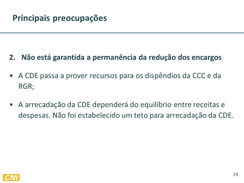 19 Principais preocupações 2.Não está garantida a permanência da redução dos encargos A CDE passa a prover recursos para os dispêndios da CCC e da RGR; A arrecadação da CDE dependerá do equilíbrio entre receitas e despesas.