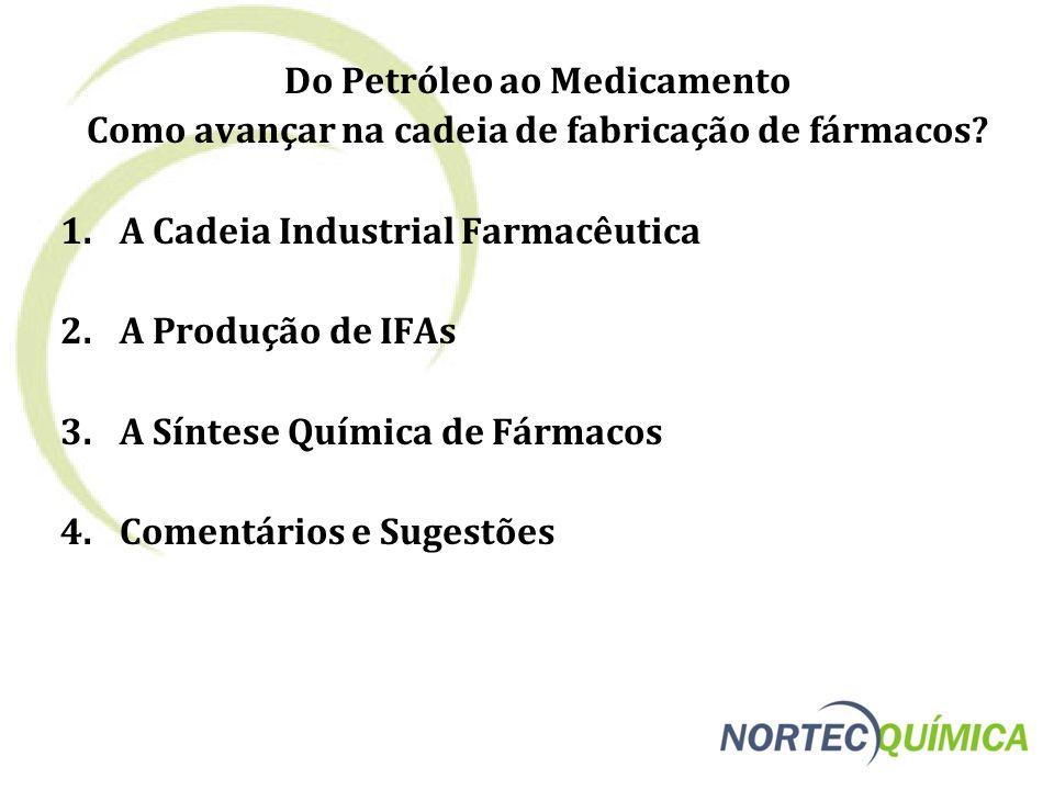 PRINCÍPIOS ATIVOS FARMACÊUTICOS (IFAs) (Farmoquímicos) INDÚSTRIA QUÍMICA 1.A IMPLANTAÇÃO DE UM PARQUE PRODUTOR DE IFAs (FARMOQUÍMICOS) DEPENDE FORTEMENTE DE UMA INDÚSTRIA QUÍMICA DE PRODUÇÃO DE MATÉRIAS-PRIMAS INTERMEDIÁRIOS DE SÍNTESE 2.A QUALIDADE DE UM IFA DEPENDE NÃO SOMENTE DAS PRÁTICAS DE BPF MAS, NO MESMO GRAU DE IMPORTÂNCIA, DA FONTE DE PRODUÇÃO E DA PUREZA DO INTERMEDIÁRIO DE SÍNTESE (SUBSTÂNCIAS RELACIONADAS).