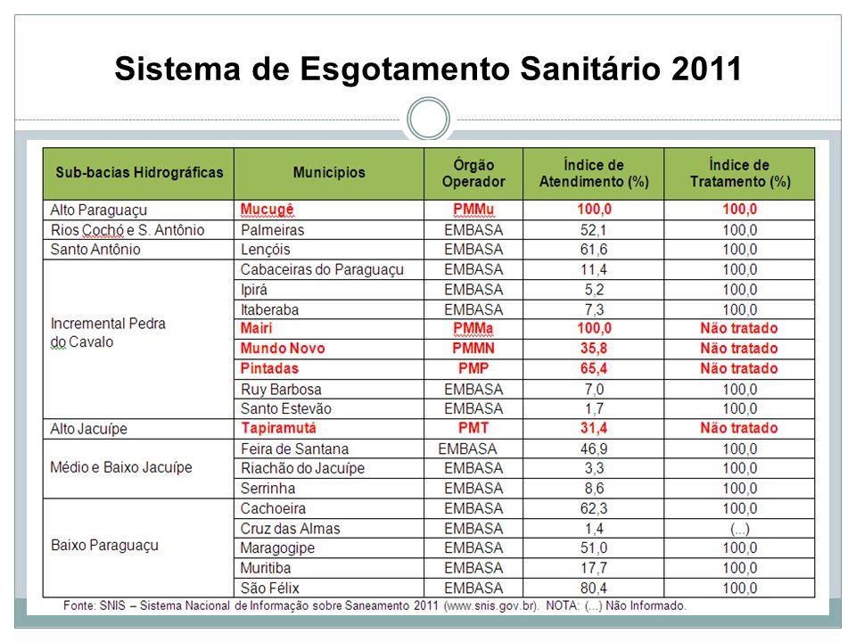 Sistema de Esgotamento Sanitário 2011
