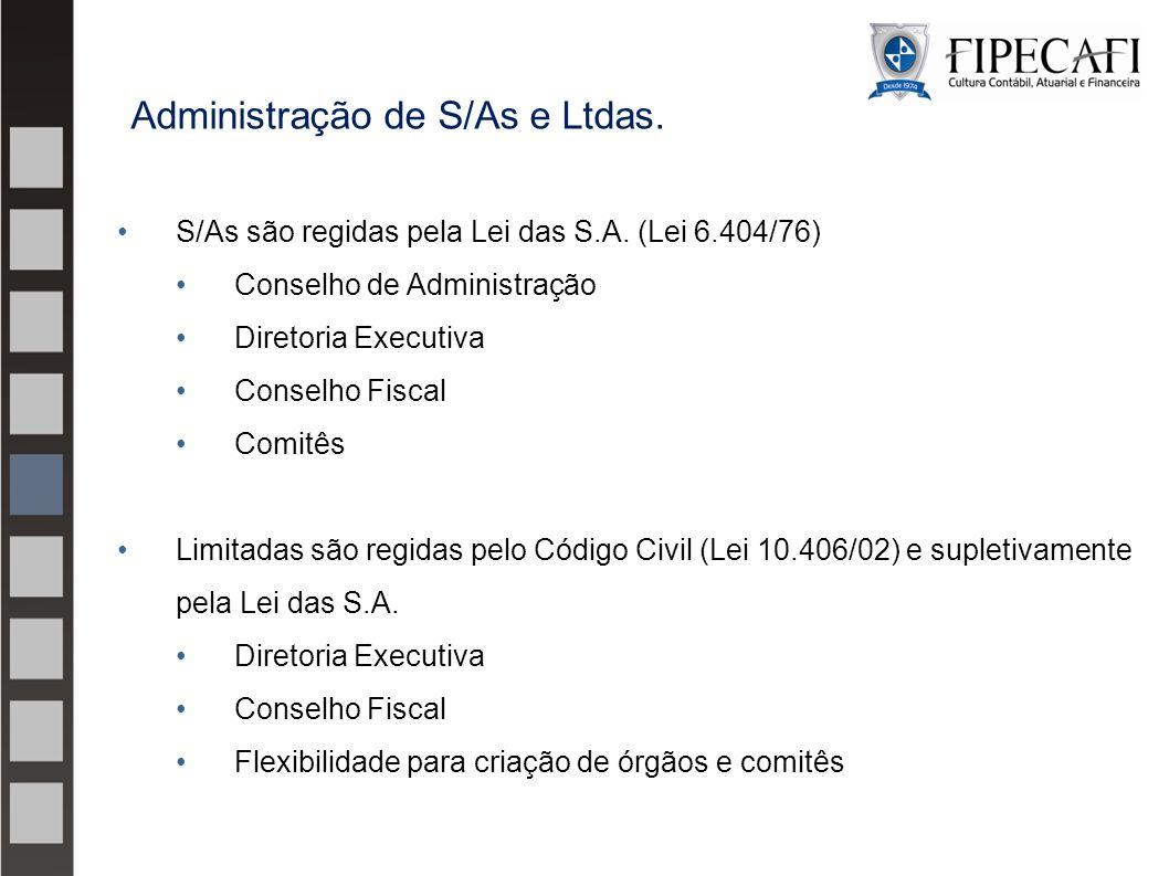 S/As são regidas pela Lei das S.A. (Lei 6.404/76) Conselho de Administração Diretoria Executiva Conselho Fiscal Comitês Limitadas são regidas pelo Cód
