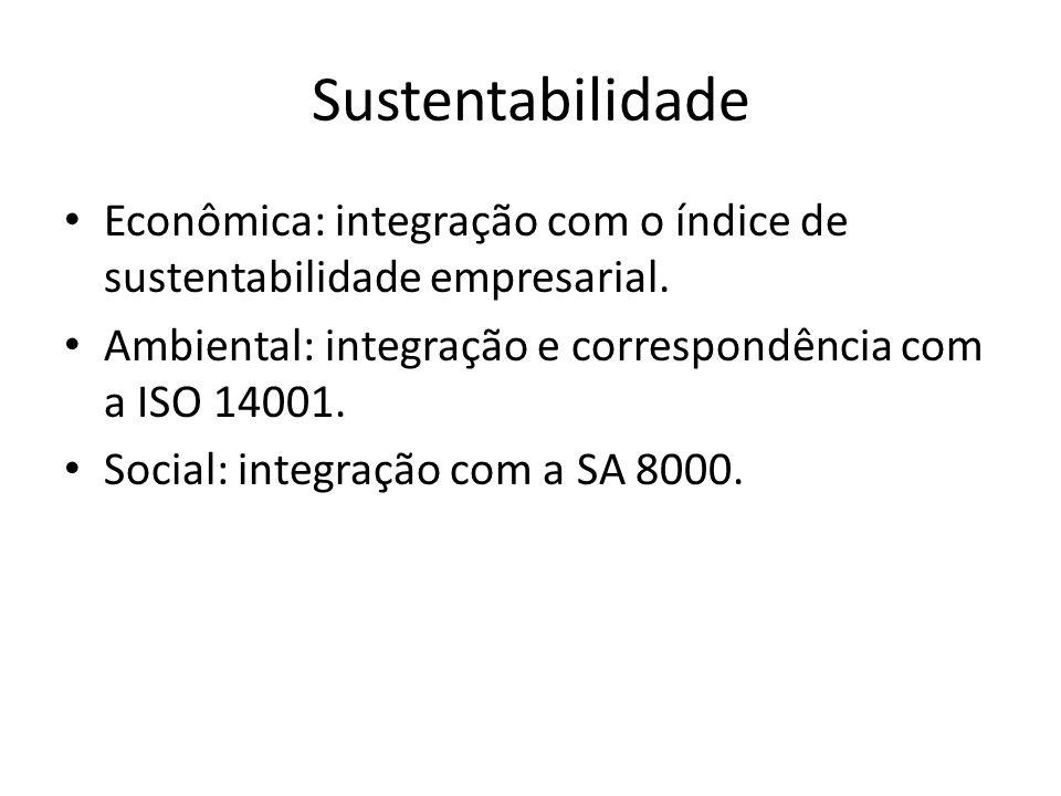 Sustentabilidade Econômica: integração com o índice de sustentabilidade empresarial.