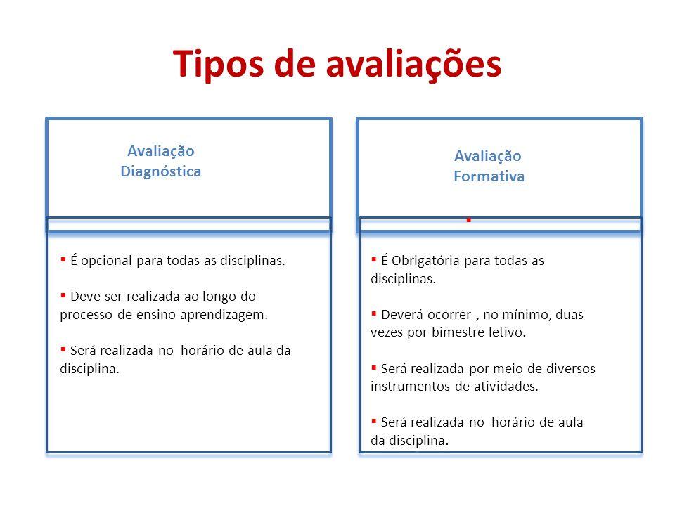 Tipos de avaliações Avaliação Diagnóstica Avaliação Formativa  É opcional para todas as disciplinas.