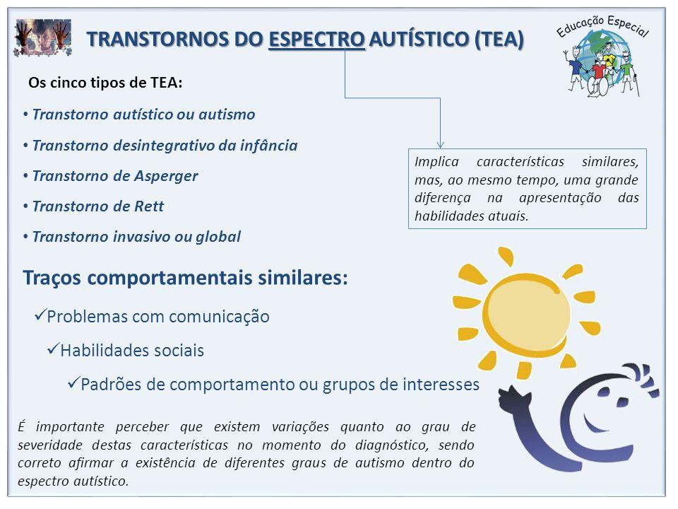 TRANSTORNOS DO ESPECTRO AUTÍSTICO (TEA) Transtorno autístico ou autismo Transtorno desintegrativo da infância Transtorno de Asperger Transtorno de Ret