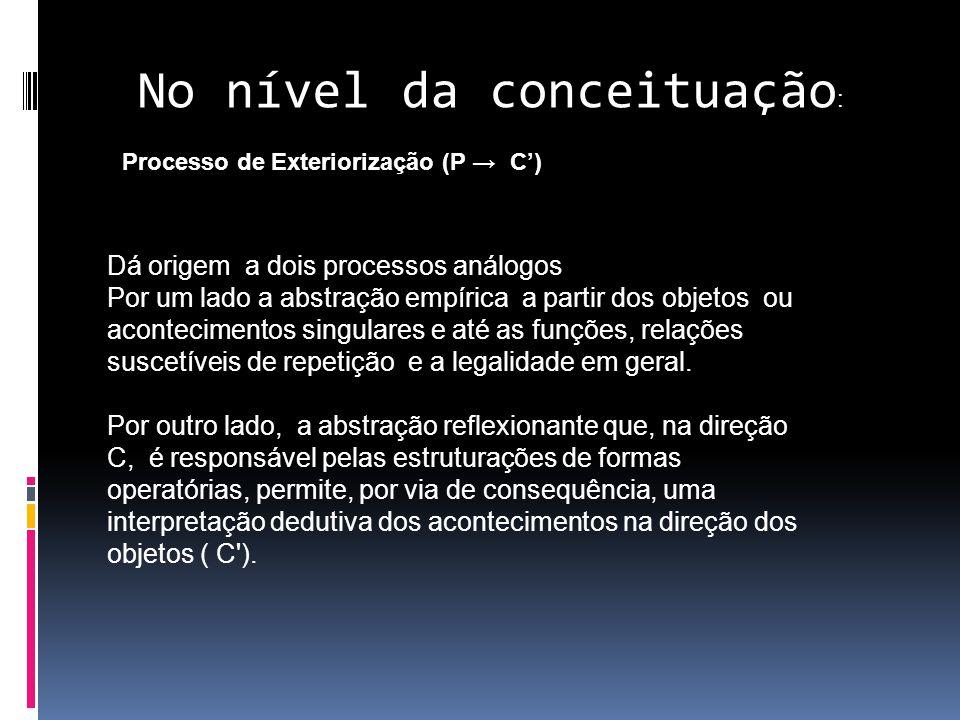 No nível da conceituação : Dá origem a dois processos análogos Por um lado a abstração empírica a partir dos objetos ou acontecimentos singulares e até as funções, relações suscetíveis de repetição e a legalidade em geral.