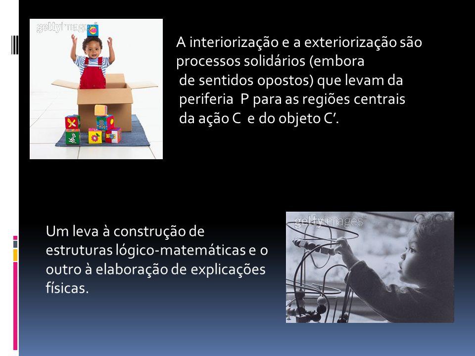 A interiorização e a exteriorização são processos solidários (embora de sentidos opostos) que levam da periferia P para as regiões centrais da ação C e do objeto C'.