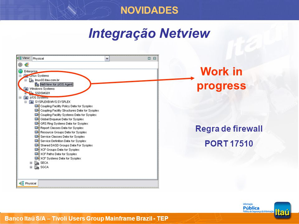 Banco Itaú S/A – Tivoli Users Group Mainframe Brazil - TEP NOVIDADES Integração Netview Work in progress Regra de firewall PORT 17510