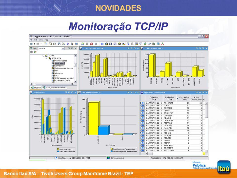 Banco Itaú S/A – Tivoli Users Group Mainframe Brazil - TEP NOVIDADES Monitoração TCP/IP