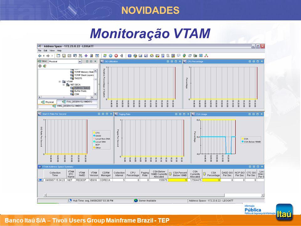 Banco Itaú S/A – Tivoli Users Group Mainframe Brazil - TEP NOVIDADES Monitoração VTAM