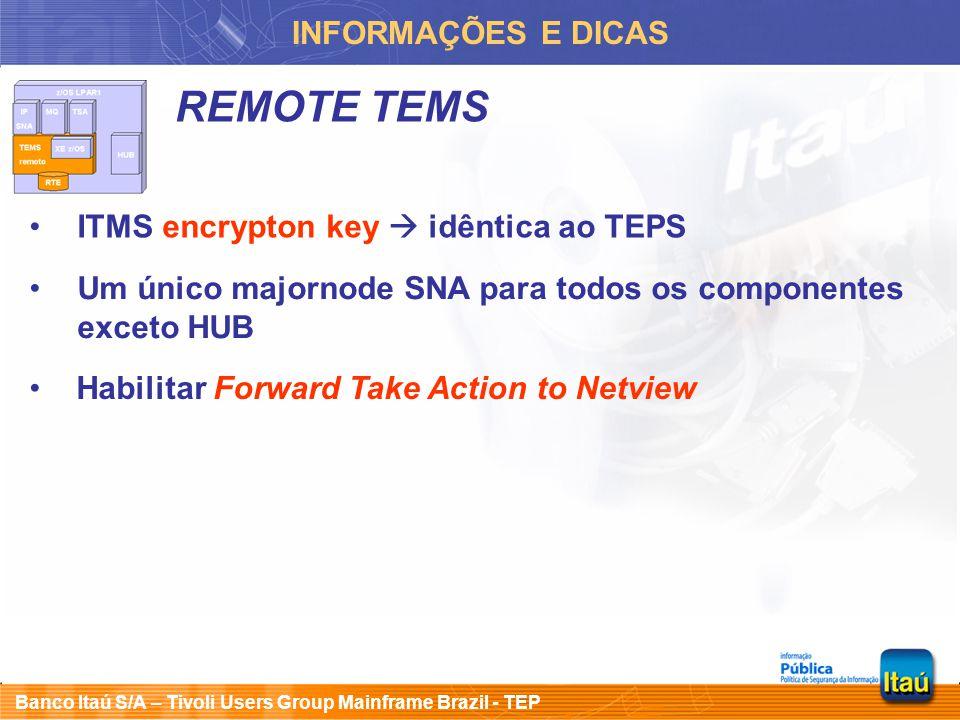 Banco Itaú S/A – Tivoli Users Group Mainframe Brazil - TEP INFORMAÇÕES E DICAS REMOTE TEMS ITMS encrypton key  idêntica ao TEPS Um único majornode SN