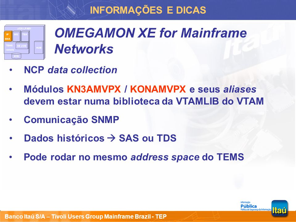 Banco Itaú S/A – Tivoli Users Group Mainframe Brazil - TEP INFORMAÇÕES E DICAS OMEGAMON XE for Mainframe Networks NCP data collection Módulos KN3AMVPX