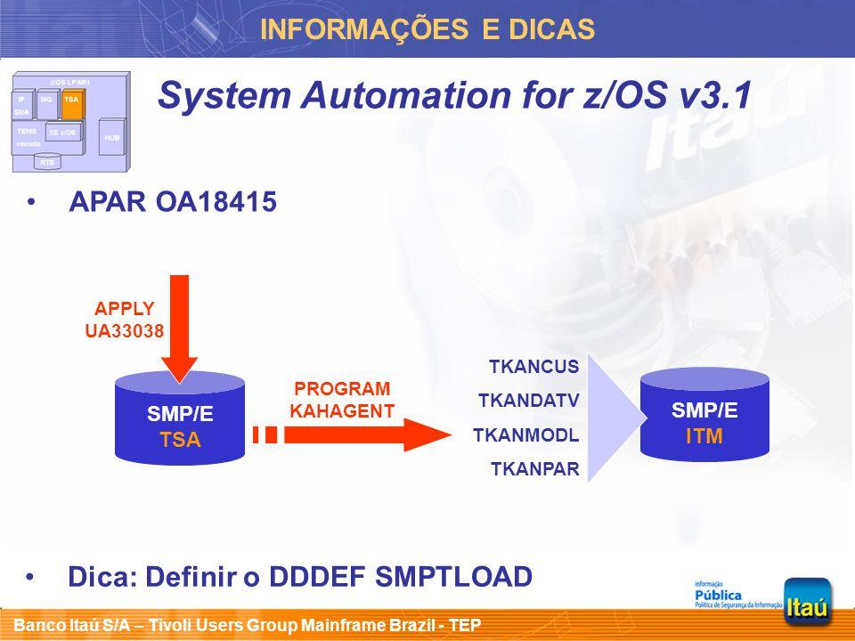 Banco Itaú S/A – Tivoli Users Group Mainframe Brazil - TEP INFORMAÇÕES E DICAS System Automation for z/OS v3.1 APAR OA18415 SMP/E ITM TKANCUS TKANDATV