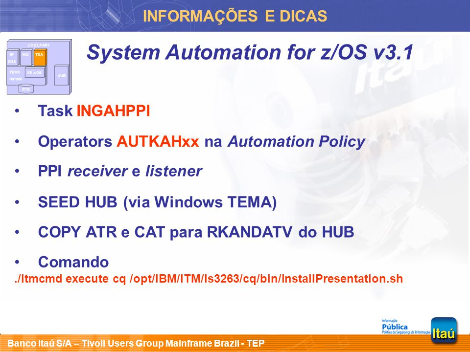 Banco Itaú S/A – Tivoli Users Group Mainframe Brazil - TEP INFORMAÇÕES E DICAS System Automation for z/OS v3.1 Task INGAHPPI Operators AUTKAHxx na Automation Policy PPI receiver e listener SEED HUB (via Windows TEMA) COPY ATR e CAT para RKANDATV do HUB Comando./itmcmd execute cq /opt/IBM/ITM/ls3263/cq/bin/InstallPresentation.sh