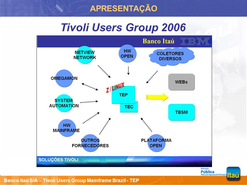 Banco Itaú S/A – Tivoli Users Group Mainframe Brazil - TEP z/VM ARQUITETURA Linux RedHat TEPS DB2 z/OS LPAR1 TEMS remoto XE z/OS HUB IP SNA MQTSA NTV RTE z/OS LPAR2 TEMS remoto XE z/OS TSAMQIP SNA RTE DVIPA BACKUP PROXY HUB Windows Web browser Windows Desktop Client DVIPA RACF