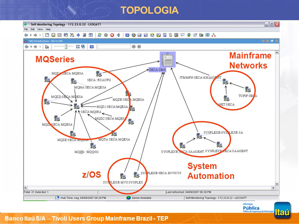 Banco Itaú S/A – Tivoli Users Group Mainframe Brazil - TEP INFORMAÇÕES E DICAS Netview for z/OS v5.2 Task AUTONA Comando EXCMD AUTONA,SACMD HOSTDEST=hostname_TEPS Download arquivo vwv525c6.linux.tar Browser client support e Server support COPY ATR e CAT para RKANDATV do HUB EDIT hostname KVW.mdl (metafiles) SEED HUB (via Windows TEMA)