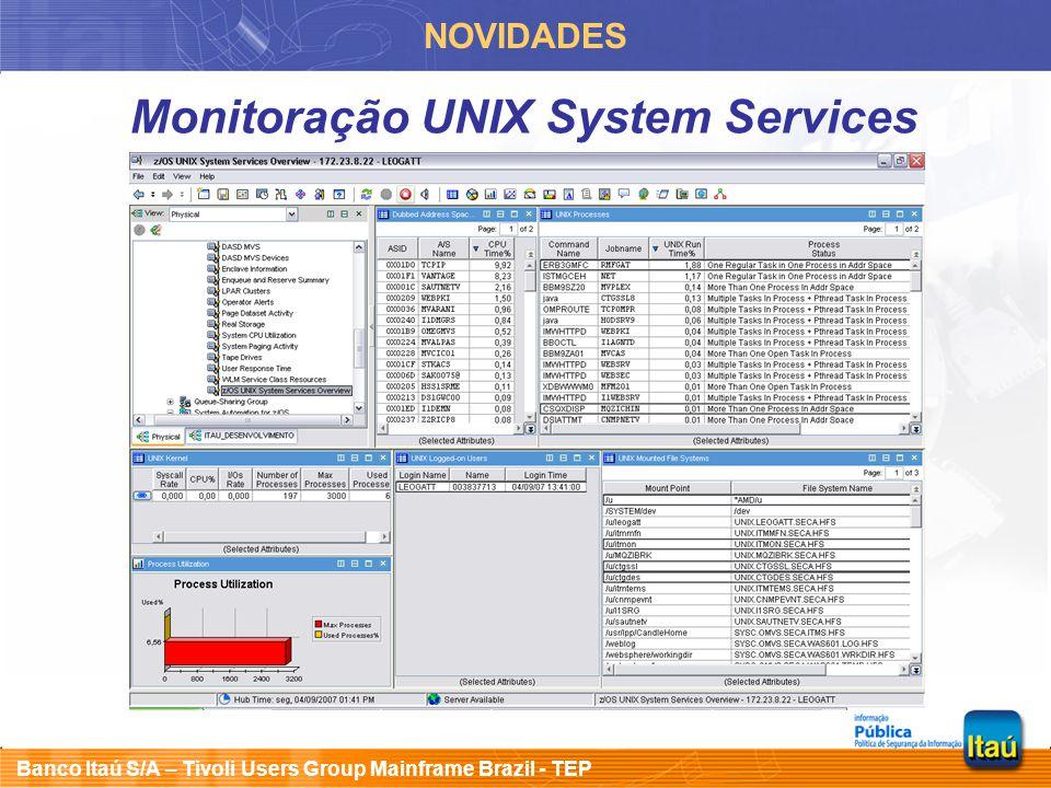 Banco Itaú S/A – Tivoli Users Group Mainframe Brazil - TEP NOVIDADES Monitoração UNIX System Services