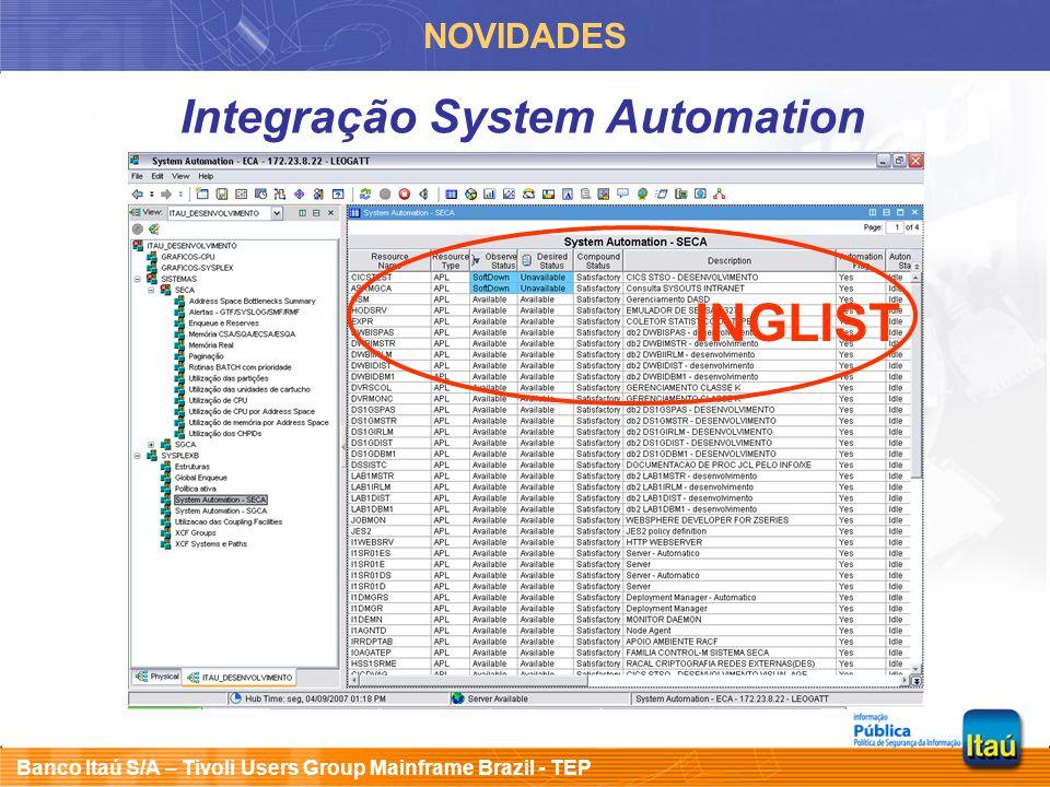 Banco Itaú S/A – Tivoli Users Group Mainframe Brazil - TEP INFORMAÇÕES E DICAS Firewall e RACF PORTS 1918,1920,15001,15002,17510 START TEMA z/OS - MODIFY OPERCMDS superusers OMVS: TEMS, ON, N3, SA Acesso READ a profiles do Netview, ICSF e VTAM IMPORTANTE: SHAREPORT DVIPA Bidirecional ???