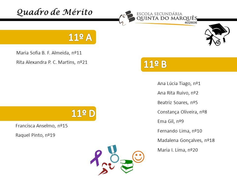    Quadro de Mérito Maria Sofia B. F. Almeida, nº11 Rita Alexandra P. C. Martins, nº21 Ana Lúcia Tiago, nº1 Ana Rita Ruivo, nº2 Beatriz Soares, nº5