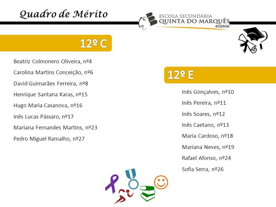    Quadro de Mérito Beatriz Colmonero Oliveira, nº4 Carolina Martins Conceição, nº6 David Guimarães Ferreira, nº8 Henrique Santana Karas, nº15 Hugo
