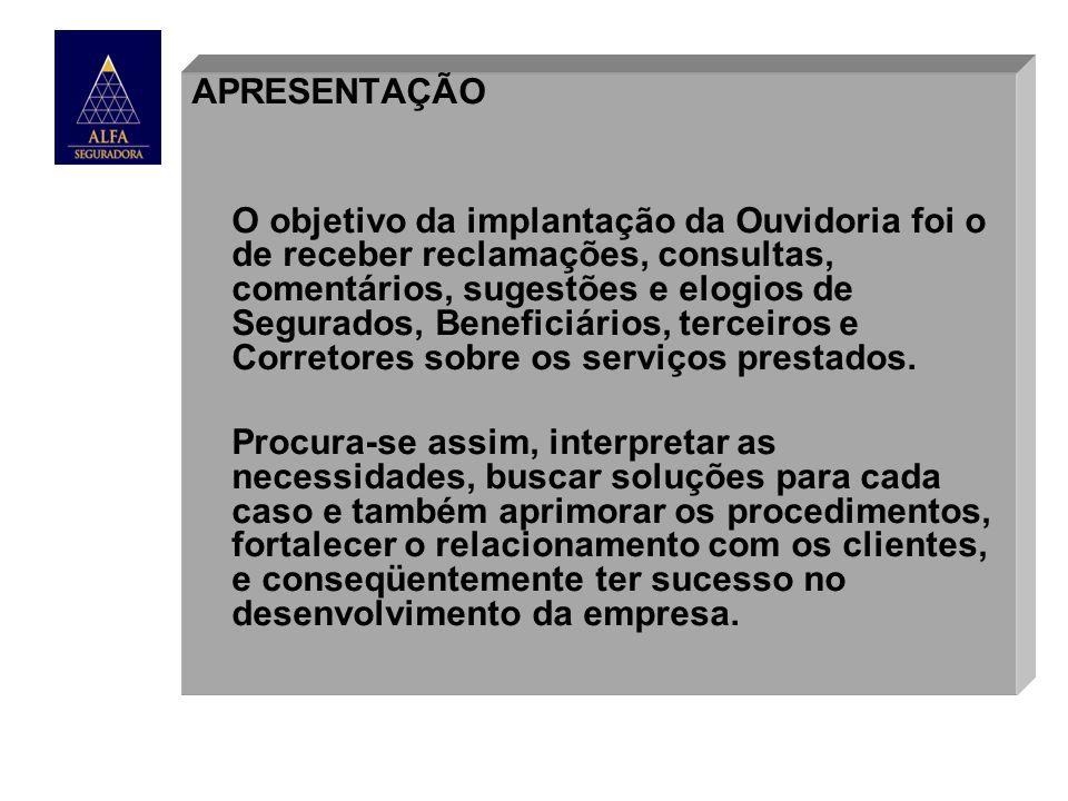 APRESENTAÇÃO O objetivo da implantação da Ouvidoria foi o de receber reclamações, consultas, comentários, sugestões e elogios de Segurados, Beneficiários, terceiros e Corretores sobre os serviços prestados.