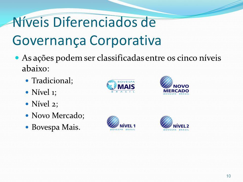 Níveis Diferenciados de Governança Corporativa As ações podem ser classificadas entre os cinco níveis abaixo: Tradicional; Nível 1; Nível 2; Novo Merc