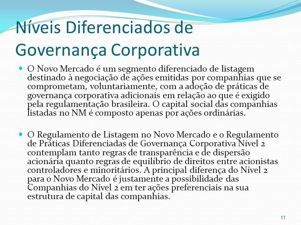 Níveis Diferenciados de Governança Corporativa O Novo Mercado é um segmento diferenciado de listagem destinado à negociação de ações emitidas por comp
