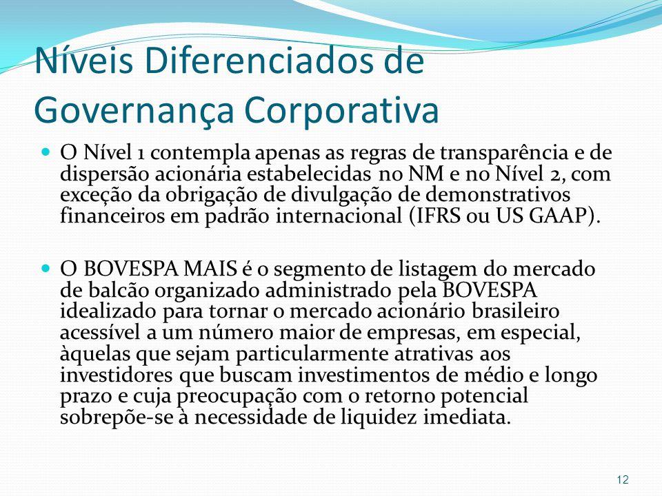 Níveis Diferenciados de Governança Corporativa O Nível 1 contempla apenas as regras de transparência e de dispersão acionária estabelecidas no NM e no