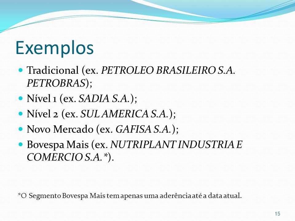 Exemplos Tradicional (ex. PETROLEO BRASILEIRO S.A. PETROBRAS); Nível 1 (ex. SADIA S.A.); Nível 2 (ex. SUL AMERICA S.A.); Novo Mercado (ex. GAFISA S.A.