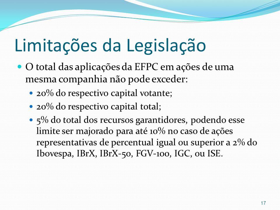 Limitações da Legislação O total das aplicações da EFPC em ações de uma mesma companhia não pode exceder: 20% do respectivo capital votante; 20% do re