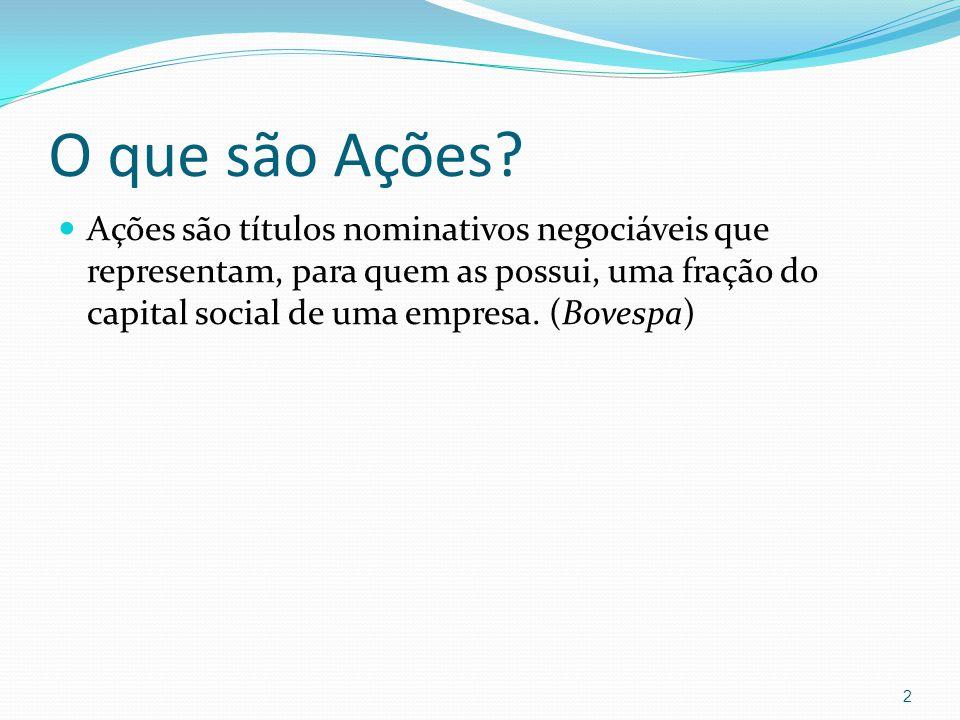 O que são Ações? Ações são títulos nominativos negociáveis que representam, para quem as possui, uma fração do capital social de uma empresa. (Bovespa