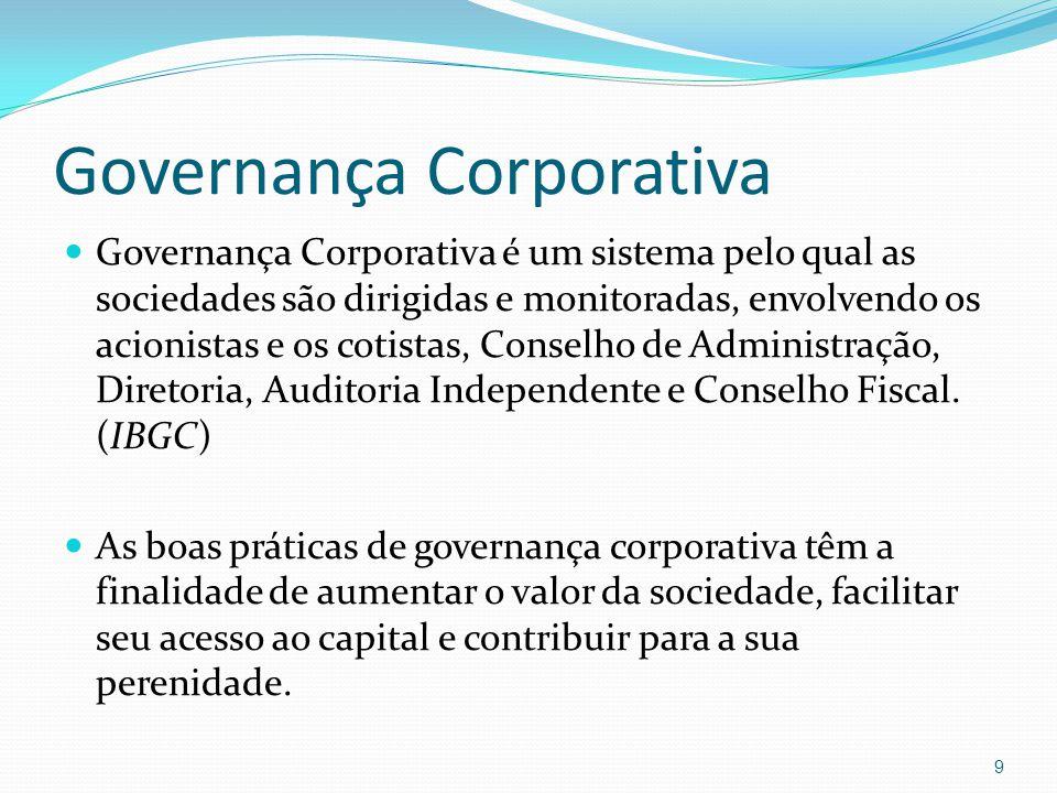 Governança Corporativa Governança Corporativa é um sistema pelo qual as sociedades são dirigidas e monitoradas, envolvendo os acionistas e os cotistas