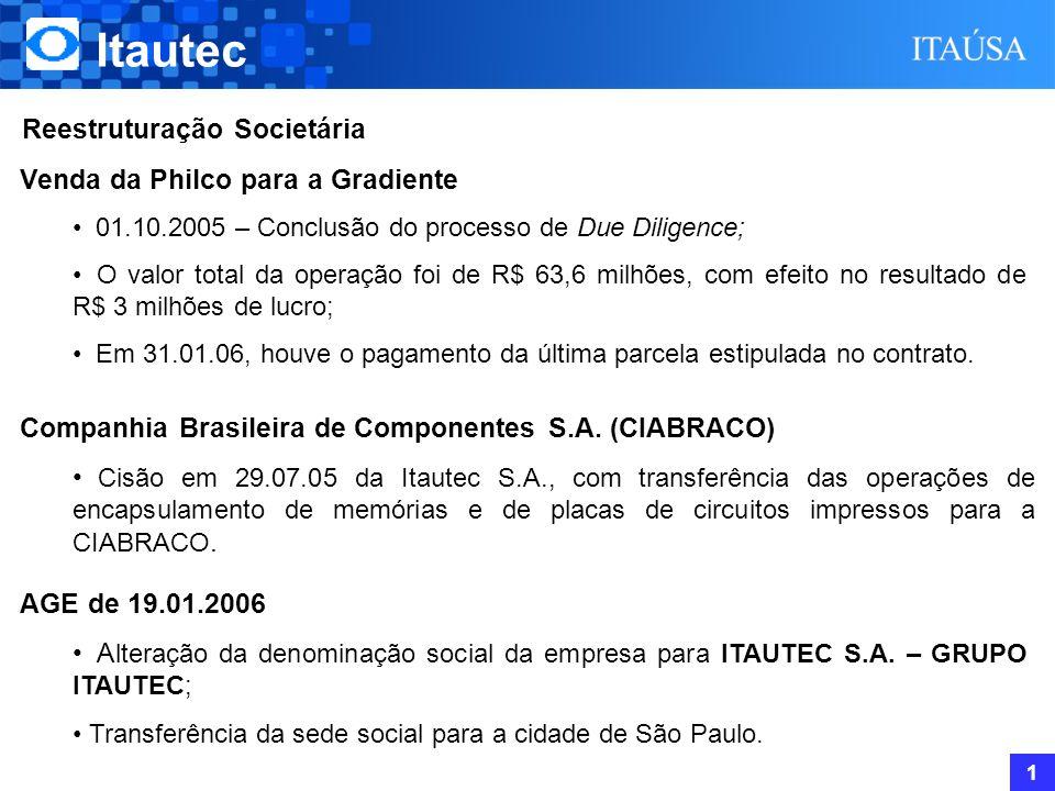 Reestruturação Societária Itautec Companhia Brasileira de Componentes S.A. (CIABRACO) Cisão em 29.07.05 da Itautec S.A., com transferência das operaçõ