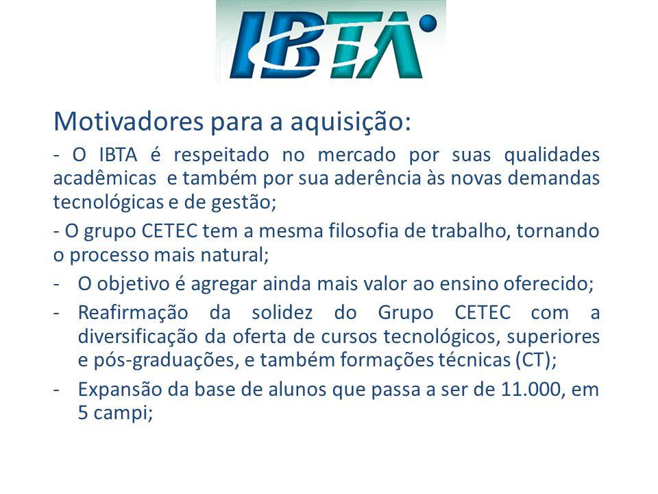 Motivadores para a aquisição: - O IBTA é respeitado no mercado por suas qualidades acadêmicas e também por sua aderência às novas demandas tecnológica