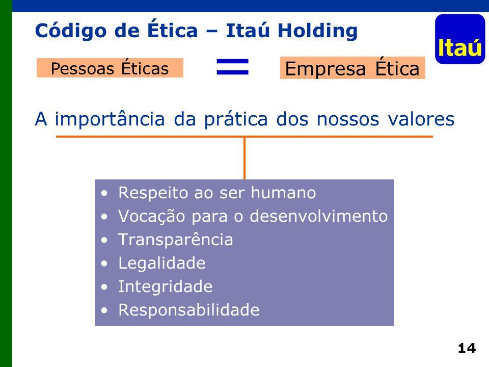 14 Código de Ética – Itaú Holding Empresa Ética Pessoas Éticas = Respeito ao ser humano Vocação para o desenvolvimento Transparência Legalidade Integridade Responsabilidade A importância da prática dos nossos valores
