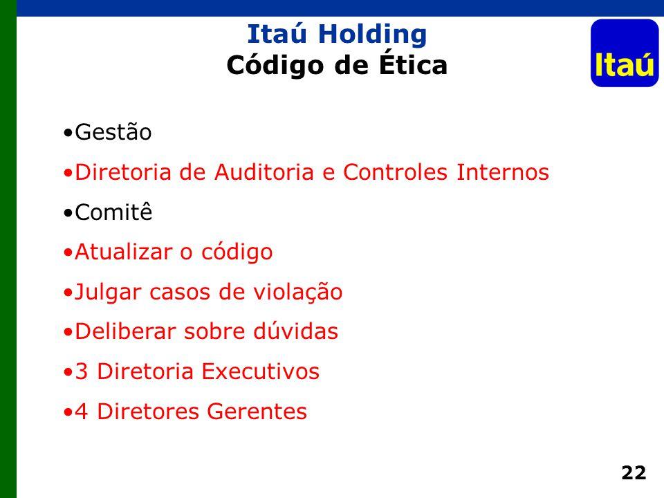 22 Gestão Diretoria de Auditoria e Controles Internos Comitê Atualizar o código Julgar casos de violação Deliberar sobre dúvidas 3 Diretoria Executivos 4 Diretores Gerentes Itaú Holding Código de Ética