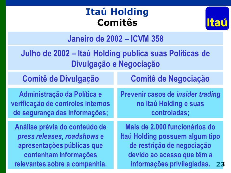 23 Janeiro de 2002 – ICVM 358 Itaú Holding Comitês Julho de 2002 – Itaú Holding publica suas Políticas de Divulgação e Negociação Comitê de DivulgaçãoComitê de Negociação Análise prévia do conteúdo de press releases, roadshows e apresentações públicas que contenham informações relevantes sobre a companhia.