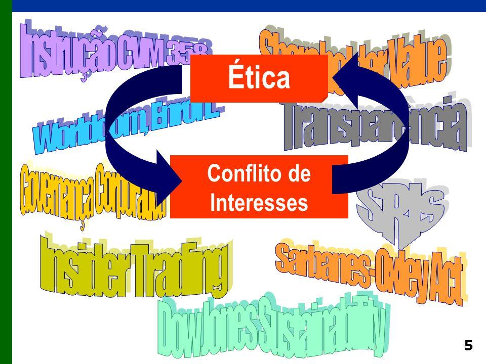 5 Ética Conflito de Interesses