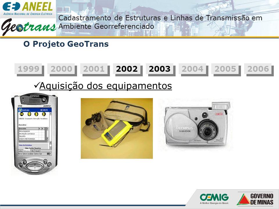 Cadastramento de Estruturas e Linhas de Transmissão em Ambiente Georreferenciado O Projeto GeoTrans 1999 2000 2001 2002 2003 2004 2005 2006 Aquisição