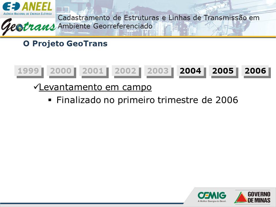 Cadastramento de Estruturas e Linhas de Transmissão em Ambiente Georreferenciado O Projeto GeoTrans 1999 2000 2001 2002 2003 2004 2005 2006 Levantamen