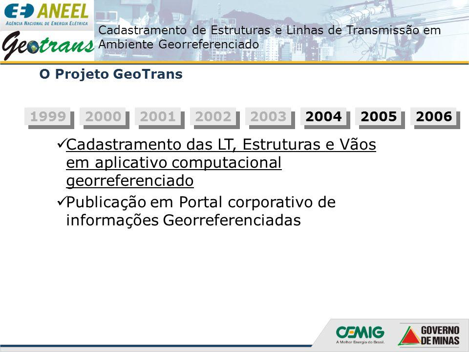 Cadastramento de Estruturas e Linhas de Transmissão em Ambiente Georreferenciado O Projeto GeoTrans 1999 2000 2001 2002 2003 2004 2005 2006 Cadastrame